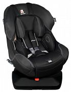 Автокресло Renolux 360 Swivel Total Black